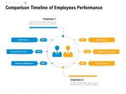 Comparison Timeline Of Employees Performance