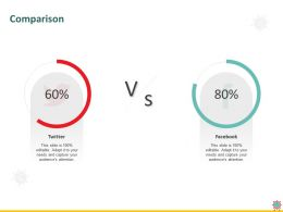 Comparison Twitter M1042 Ppt Powerpoint Presentation Infographics Smartart