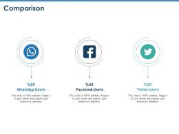Comparison Twitter M1484 Ppt Powerpoint Presentation Infographics Design Ideas