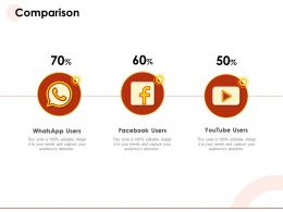 Comparison Users N149 Powerpoint Presentation Graphics Example