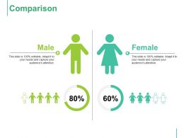 Comparison Vs Male Female Ppt Summary Graphics Template