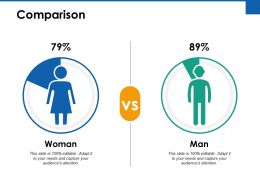 Comparison Woman Man Ppt Powerpoint Presentation File Outfit