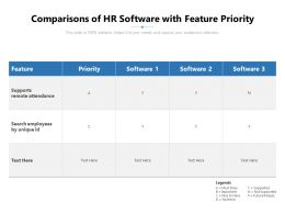 Comparisons Of HR Software With Feature Priority
