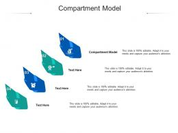 Compartment Model Ppt Powerpoint Presentation Ideas Background Cpb