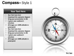 Compass Style 1 Powerpoint Presentation Slides