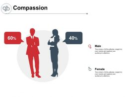 Compassion Male Female K143 Ppt Powerpoint Presentation Ideas Topics