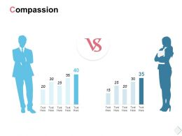 Compassion Male Female K58 Ppt Powerpoint Presentation Inspiration