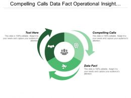 Compelling Calls Data Fact Operational Insight Operational Knowledge