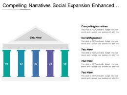 Compelling Narratives Social Expansion Enhanced Performance Actionable Analytics