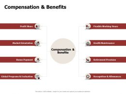 Compensation And Benefits Global Programs Ppt Powerpoint Presentation Example Introduction