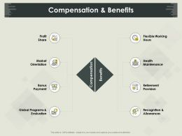 Compensation And Benefits Health M833 Ppt Powerpoint Presentation File Show