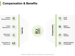 Compensation And Benefits Health Maintenance Ppt Powerpoint Presentation Infographics Slides