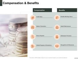 Compensation And Benefits Profit Share Payment Ppt Powerpoint Presentation File Brochure