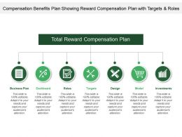 Compensation Benefits Plan Showing Reward Compensation Plan With Targets And Roles