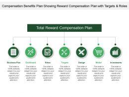 compensation_benefits_plan_showing_reward_compensation_plan_with_targets_and_roles_Slide01