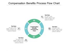 Compensation Benefits Process Flow Chart Ppt Powerpoint Presentation Templates Cpb