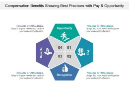 Compensation Benefits Showing Best Practices With Pay And Opportunity