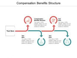 Compensation Benefits Structure Ppt Powerpoint Presentation Inspiration Structure Cpb