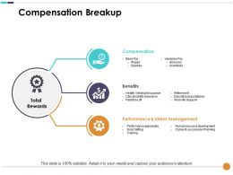 Compensation Breakup Compensation Benefits Performance And Talent Management