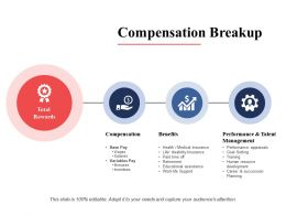 Compensation Breakup Talent Management Ppt Powerpoint Presentation File Deck
