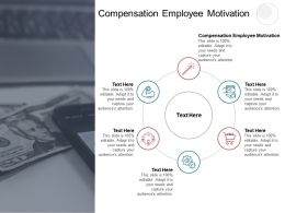 Compensation Employee Motivation Ppt Powerpoint Presentation Slides Graphic Images Cpb