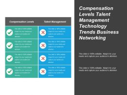 Compensation Levels Talent Management Technology Trends Business Networking Cpb