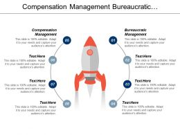 Compensation Management Bureaucratic Management Export Management Cpb