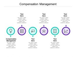 Compensation Management Ppt Powerpoint Presentation Gallery Infographic Cpb