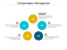 Compensation Management Ppt Powerpoint Presentation Show Graphics Cpb
