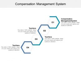 Compensation Management System Ppt Powerpoint Presentation Infographic Template Slide Cpb