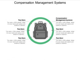 Compensation Management Systems Ppt Powerpoint Presentation Portfolio Show Cpb