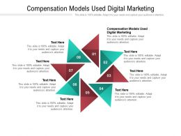 Compensation Models Used Digital Marketing Ppt Powerpoint Presentation Infographic Cpb