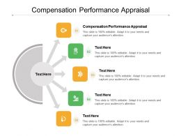 Compensation Performance Appraisal Ppt Powerpoint Presentation Inspiration Graphics Pictures Cpb