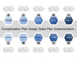 Compensation Plan Design Sales Plan Implementation Sales Plan
