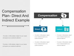 Compensation Plan Direct And Indirect Example