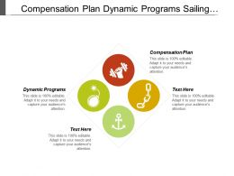 Compensation Plan Dynamic Programs Sailing Process Objectives Strategies