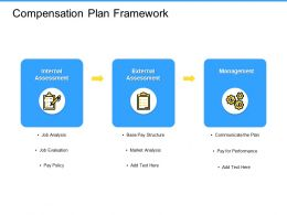 Compensation Plan Framework Analysis Ppt Powerpoint Presentation Ideas Show