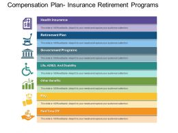 Compensation Plan Insurance Retirement Programs