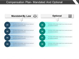 Compensation Plan Mandated And Optional