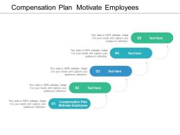 Compensation Plan Motivate Employees Ppt Powerpoint Presentation Professional Graphic Images Cpb