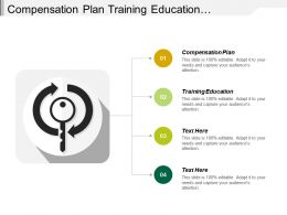Compensation Plan Training Education Organizational Structure Manufacturing Research