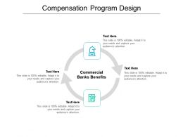 Compensation Program Design Ppt Powerpoint Presentation Portfolio Rules Cpb
