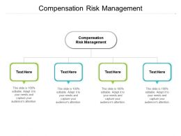 Compensation Risk Management Ppt Powerpoint Presentation Model Rules Cpb