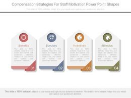 Compensation Strategies For Staff Motivation Powerpoint Shapes