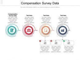 Compensation Survey Data Ppt Powerpoint Presentation File Format Ideas Cpb
