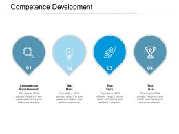Competence Development Ppt Powerpoint Presentation Model Objects Cpb