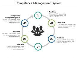 Competence Management System Ppt Powerpoint Presentation Gallery File Formats Cpb