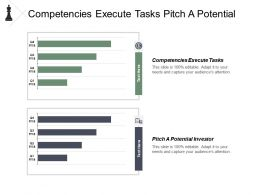Competencies Execute Tasks Pitch A Potential Investor Commercial Valuations Cpb