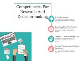 Competencies For Research And Decision Making Presentation Outline