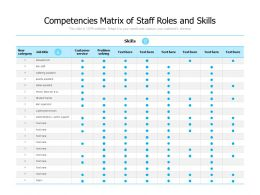 Competencies Matrix Of Staff Roles And Skills